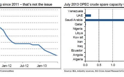 SocGen's Shocking Oil Forecast