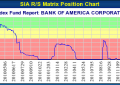 BANK OF AMERICA CORPORATION (BAC) NYSE – Mar 06, 2014