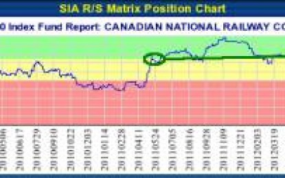 CANADIAN NATIONAL RAILWAY CO (CNR.TO) TSX – Aug 20, 2014