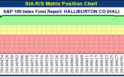HALLIBURTON CO (HAL) NYSE – Aug 27, 2014
