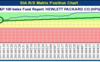 HEWLETT PACKARD CO (HPQ) NYSE – Sep 02, 2014