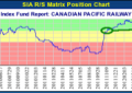 CANADIAN PACIFIC RAILWAY LTD (CP.TO) TSX – Sep 03, 2014