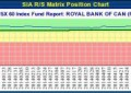 ROYAL BANK OF CAN (RY.TO) TSX – Sep 10, 2014