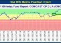 COMCAST CP CL A (CMCSA) NASDAQ – Sep 11, 2014