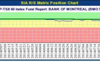 BANK OF MONTREAL (BMO.TO) TSX – Sep 12, 2014