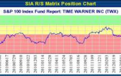 TIME WARNER INC (TWX) NYSE – Sep 15, 2014