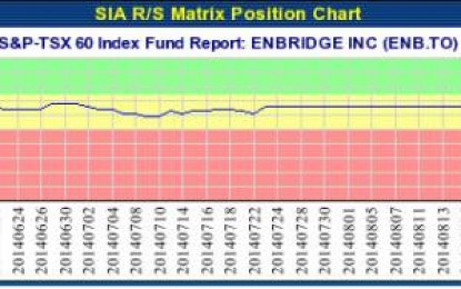 ENBRIDGE INC (ENB.TO) TSX – Sep 22, 2014