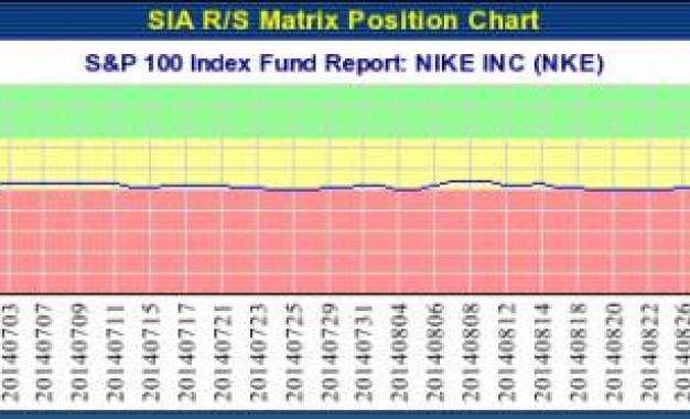 NIKE INC (NKE) NYSE – Oct 01, 2014
