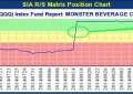 MONSTER BEVERAGE CORP (MNST) NASDAQ – Oct 14, 2014
