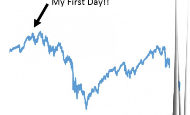 The Worst Time To Start In Finance