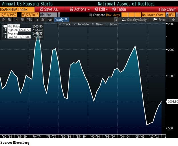 earbud stock market