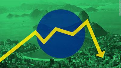 Brazil Underperformance