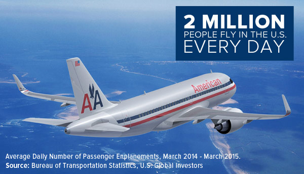 2 million people fly us every day