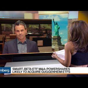 PowerShares Likely to Acquire Guggenheim ETFs